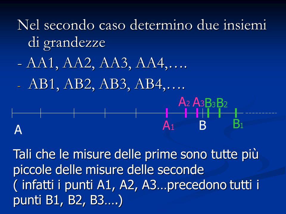 Nel secondo caso determino due insiemi di grandezze - AA1, AA2, AA3, AA4,…. - AB1, AB2, AB3, AB4,…. A BA1A1 B1B1 A2A2 B2B2 A3A3 B3B3 Tali che le misur
