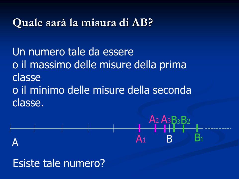 Quale sarà la misura di AB? Un numero tale da essere o il massimo delle misure della prima classe o il minimo delle misure della seconda classe. Esist