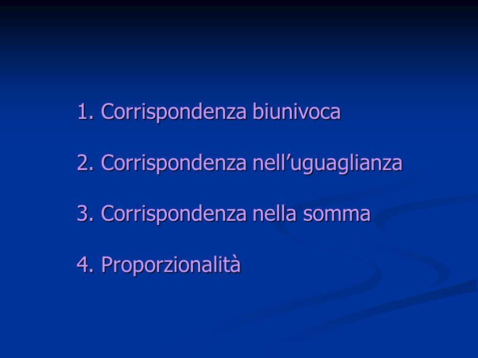 1. Corrispondenza biunivoca 2. Corrispondenza nelluguaglianza 3. Corrispondenza nella somma 4. Proporzionalità
