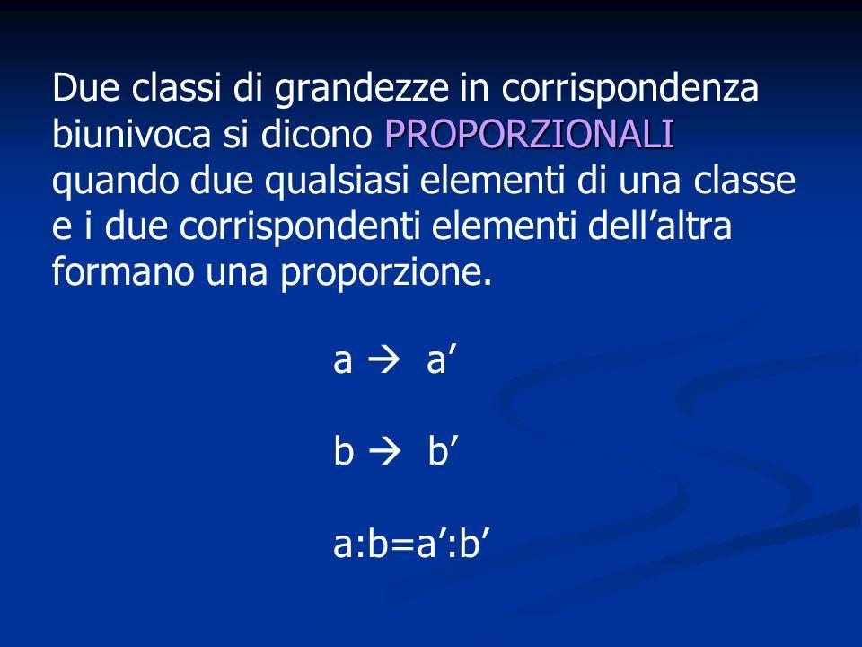PROPORZIONALI Due classi di grandezze in corrispondenza biunivoca si dicono PROPORZIONALI quando due qualsiasi elementi di una classe e i due corrispo