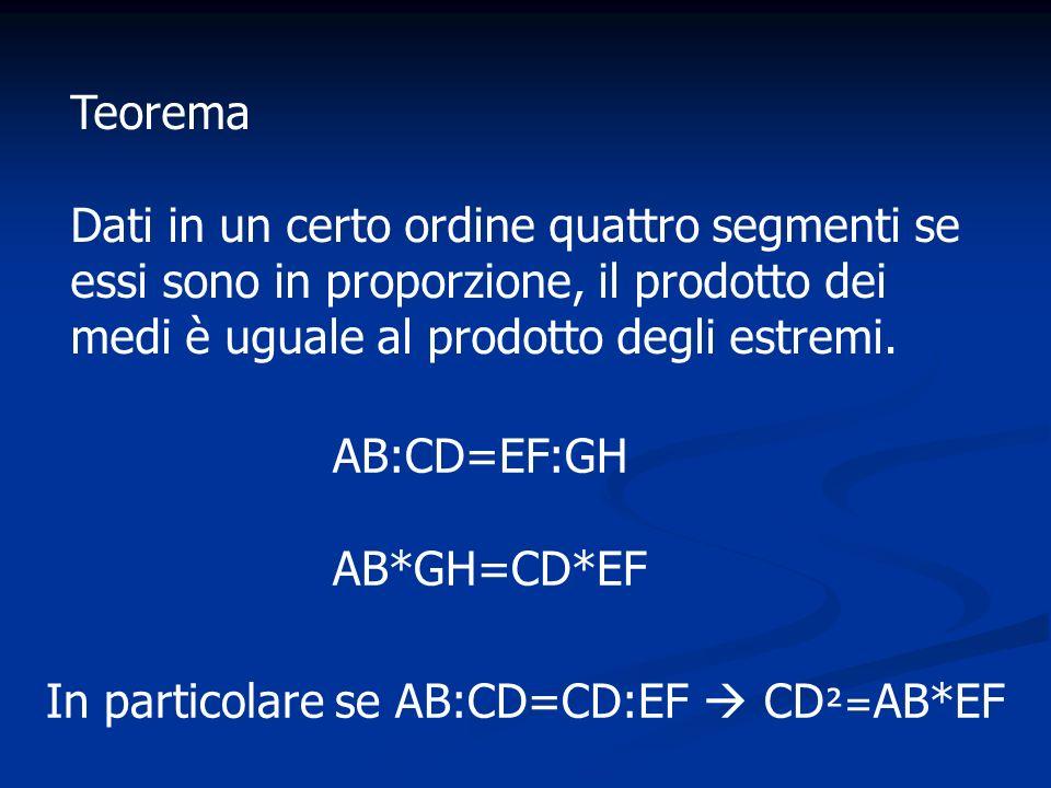 Teorema Dati in un certo ordine quattro segmenti se essi sono in proporzione, il prodotto dei medi è uguale al prodotto degli estremi. AB:CD=EF:GH AB*