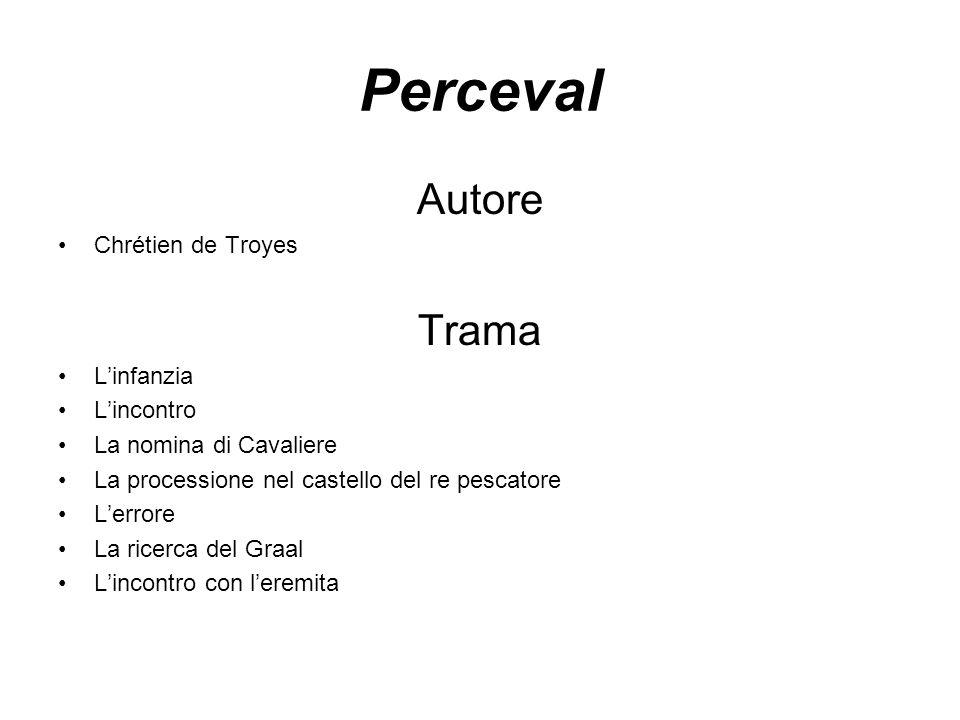 Perceval Autore Chrétien de Troyes Trama Linfanzia Lincontro La nomina di Cavaliere La processione nel castello del re pescatore Lerrore La ricerca de