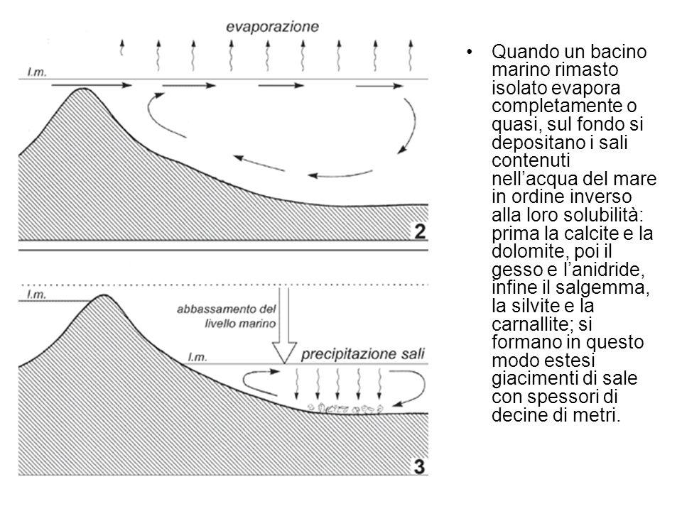 Quando un bacino marino rimasto isolato evapora completamente o quasi, sul fondo si depositano i sali contenuti nellacqua del mare in ordine inverso a
