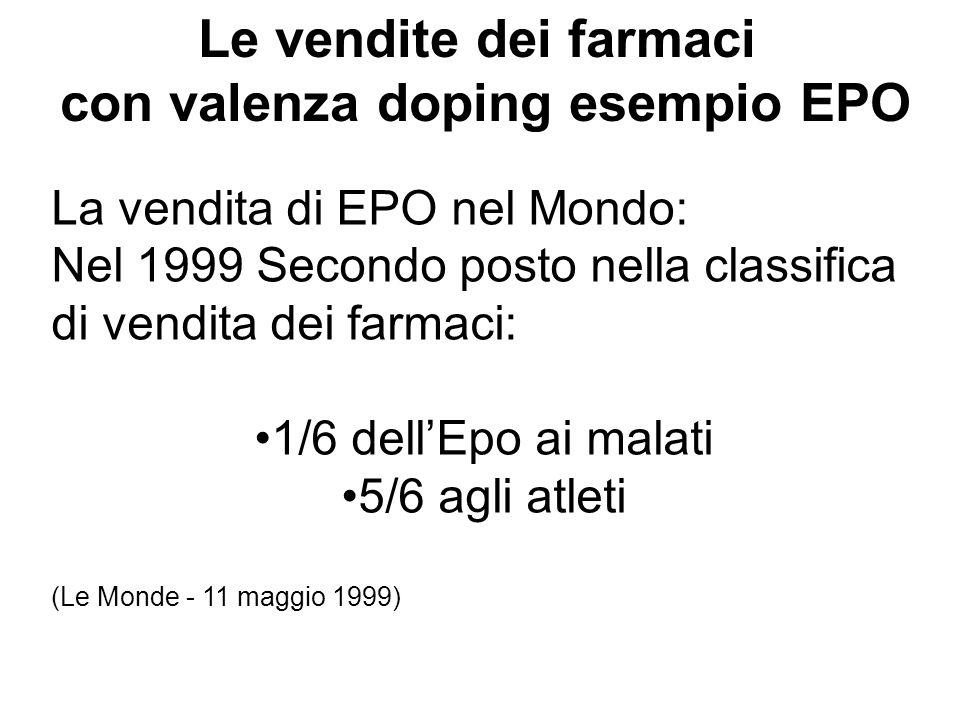 La vendita di EPO nel Mondo: Nel 1999 Secondo posto nella classifica di vendita dei farmaci: 1/6 dellEpo ai malati 5/6 agli atleti (Le Monde - 11 maggio 1999) Le vendite dei farmaci con valenza doping esempio EPO