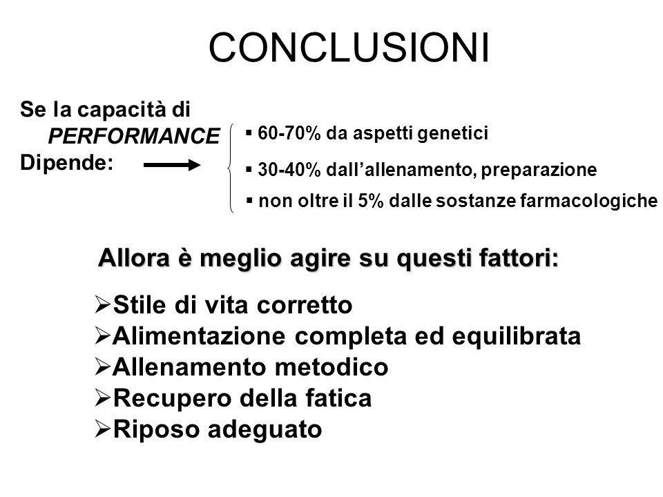 Stile di vita corretto Alimentazione completa ed equilibrata Allenamento metodico Recupero della fatica Riposo adeguato 60-70% da aspetti genetici 30-