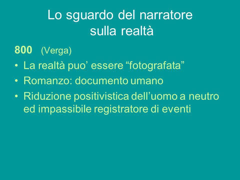 Lo sguardo del narratore sulla realtà 800 (Verga) La realtà puo essere fotografata Romanzo: documento umano Riduzione positivistica delluomo a neutro ed impassibile registratore di eventi