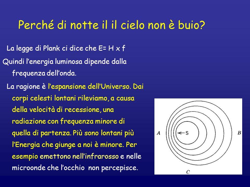 Perché di notte il il cielo non è buio? La legge di Plank ci dice che E= H x f Quindi lenergia luminosa dipende dalla frequenza dellonda. La ragione è
