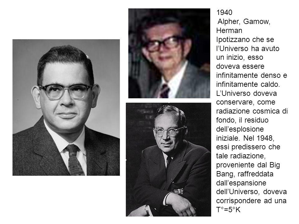 1940 Alpher, Gamow, Herman Ipotizzano che se lUniverso ha avuto un inizio, esso doveva essere infinitamente denso e infinitamente caldo. LUniverso dov