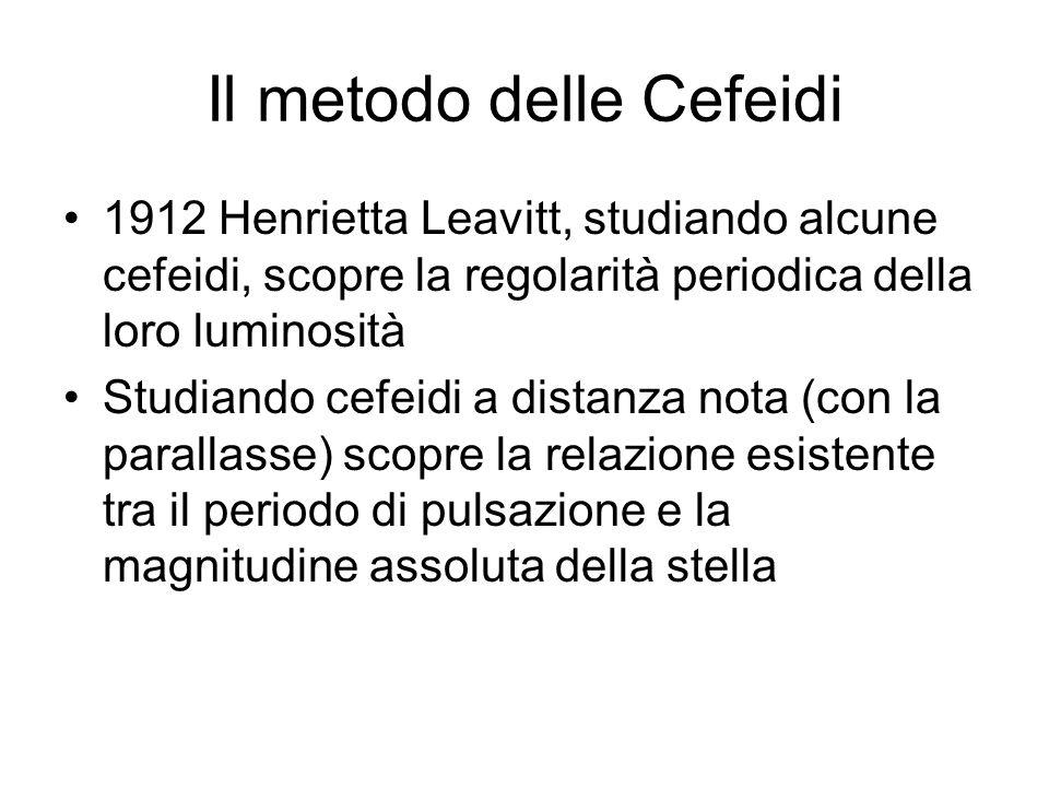 Il metodo delle Cefeidi 1912 Henrietta Leavitt, studiando alcune cefeidi, scopre la regolarità periodica della loro luminosità Studiando cefeidi a dis