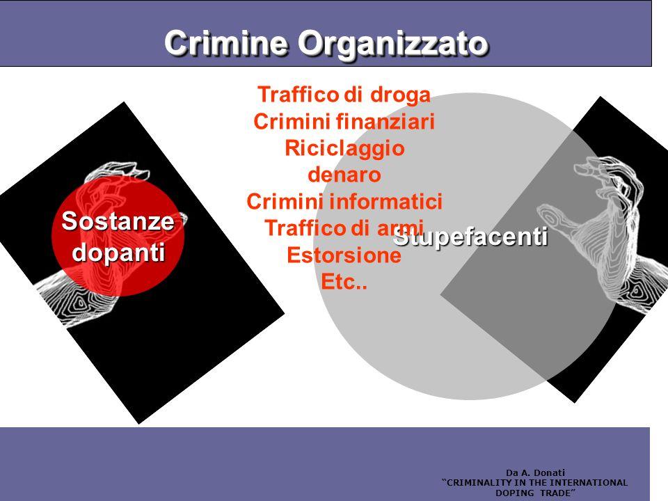 Sostanzedopanti Stupefacenti Crimine Organizzato Traffico di droga Crimini finanziari Riciclaggio denaro Crimini informatici Traffico di armi Estorsio