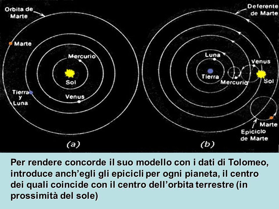 Per rendere concorde il suo modello con i dati di Tolomeo, introduce anchegli gli epicicli per ogni pianeta, il centro dei quali coincide con il centr
