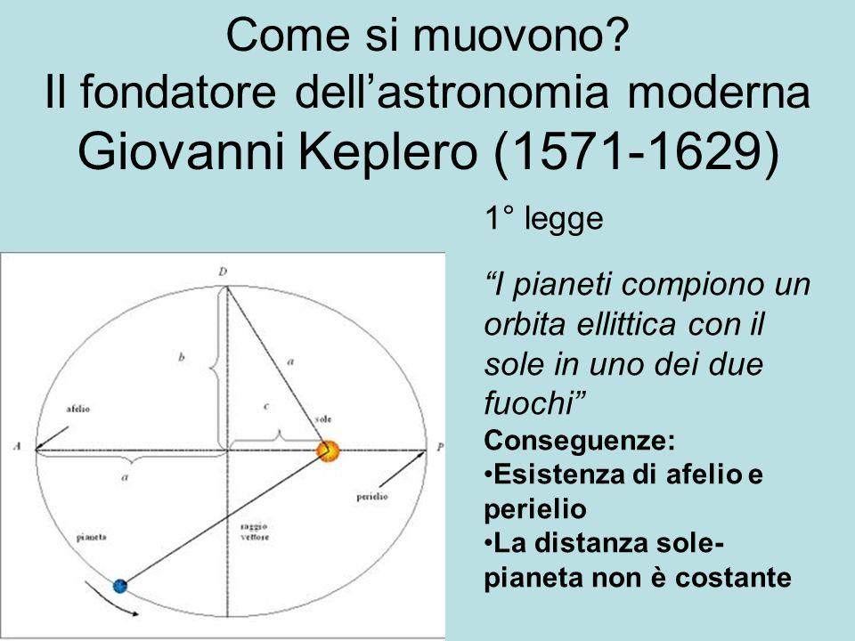Come si muovono? Il fondatore dellastronomia moderna Giovanni Keplero (1571-1629) 1° legge I pianeti compiono un orbita ellittica con il sole in uno d