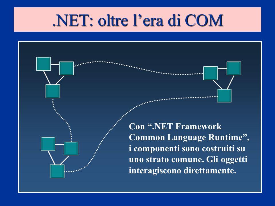 .NET: oltre lera di COM Con.NET Framework Common Language Runtime, i componenti sono costruiti su uno strato comune. Gli oggetti interagiscono diretta