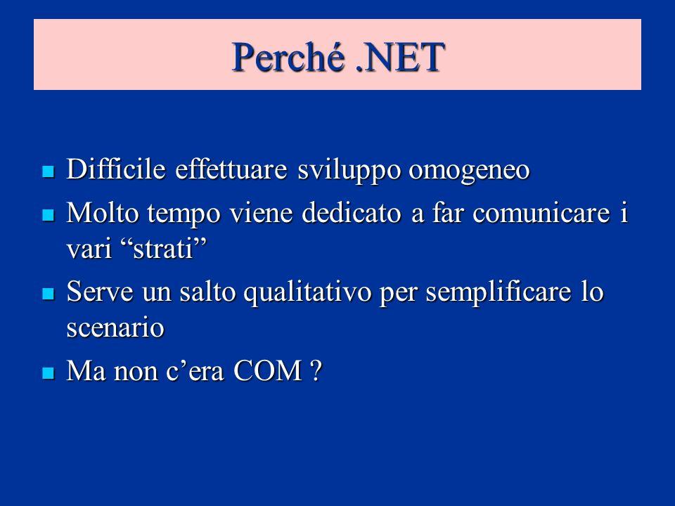 Perché.NET Difficile effettuare sviluppo omogeneo Difficile effettuare sviluppo omogeneo Molto tempo viene dedicato a far comunicare i vari strati Mol