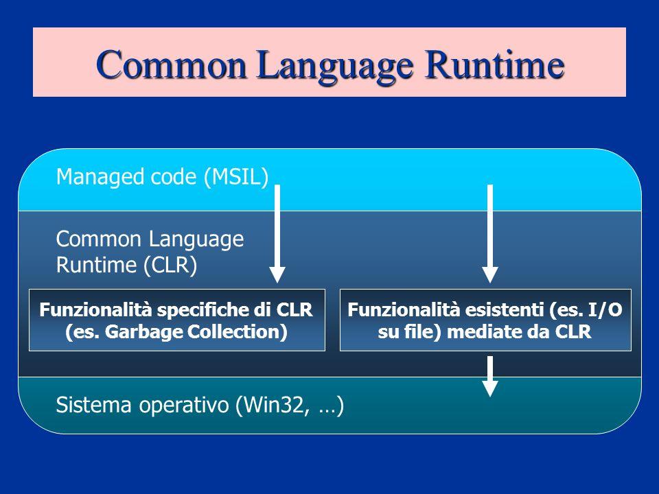 Common Language Runtime IL CLR offre vari servizi alle applicazioni IL CLR offre vari servizi alle applicazioni Managed code (MSIL) Sistema operativo (Win32, …) Common Language Runtime (CLR) Funzionalità esistenti (es.