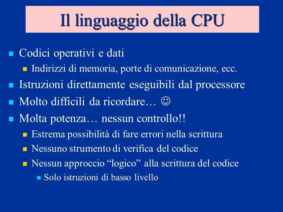 Il linguaggio della CPU Codici operativi e dati Indirizzi di memoria, porte di comunicazione, ecc.