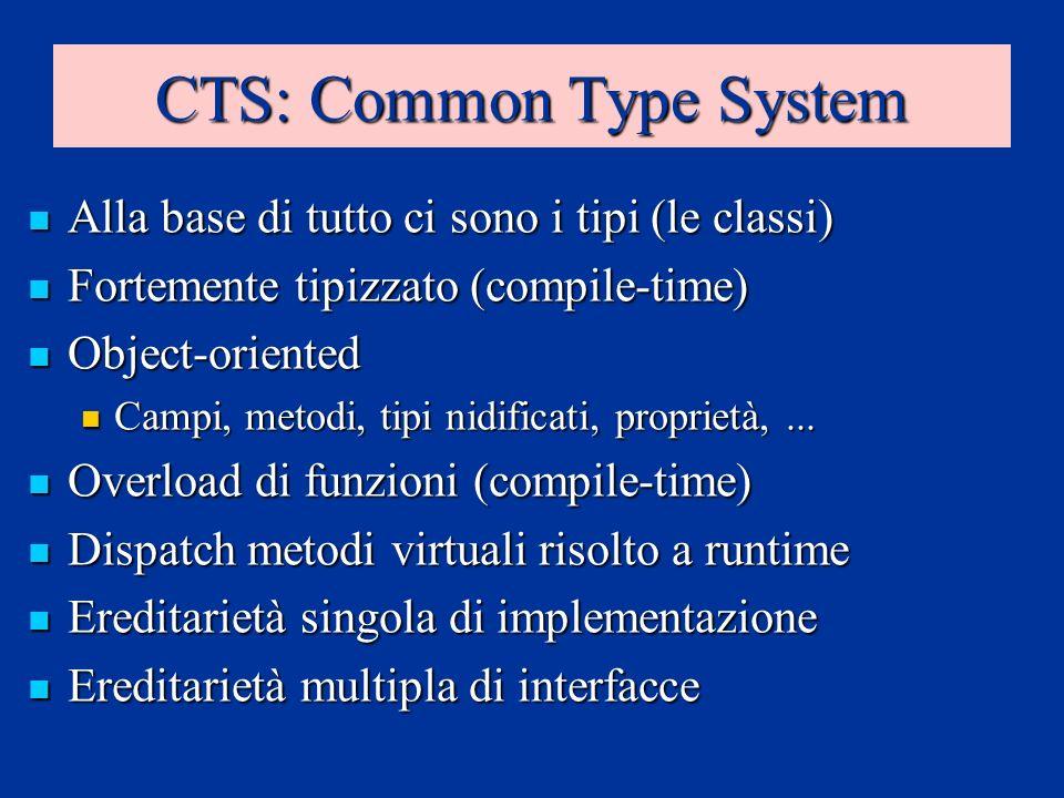 CTS: Common Type System Alla base di tutto ci sono i tipi (le classi) Alla base di tutto ci sono i tipi (le classi) Fortemente tipizzato (compile-time) Fortemente tipizzato (compile-time) Object-oriented Object-oriented Campi, metodi, tipi nidificati, proprietà,...