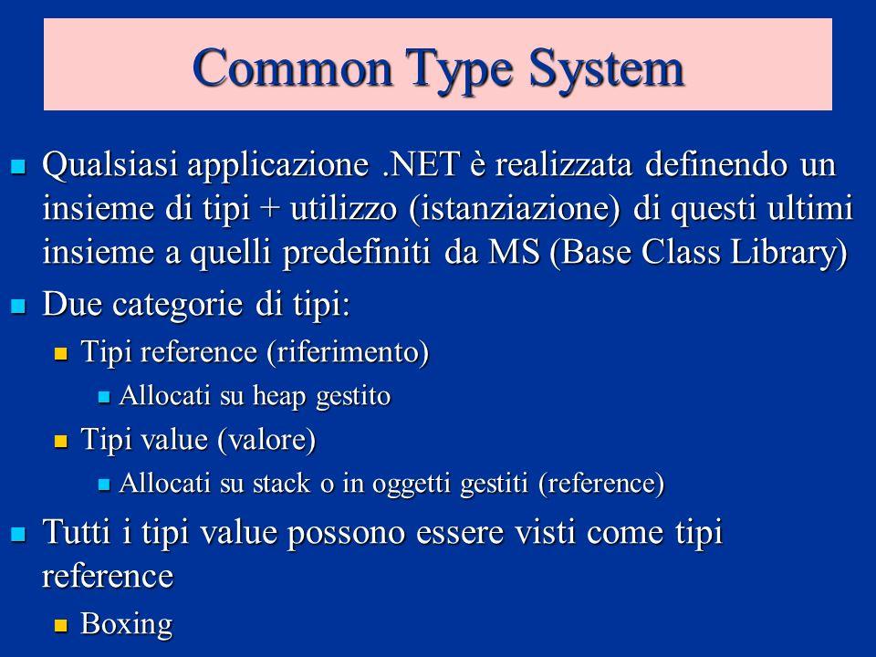 Common Type System Qualsiasi applicazione.NET è realizzata definendo un insieme di tipi + utilizzo (istanziazione) di questi ultimi insieme a quelli predefiniti da MS (Base Class Library) Qualsiasi applicazione.NET è realizzata definendo un insieme di tipi + utilizzo (istanziazione) di questi ultimi insieme a quelli predefiniti da MS (Base Class Library) Due categorie di tipi: Due categorie di tipi: Tipi reference (riferimento) Tipi reference (riferimento) Allocati su heap gestito Allocati su heap gestito Tipi value (valore) Tipi value (valore) Allocati su stack o in oggetti gestiti (reference) Allocati su stack o in oggetti gestiti (reference) Tutti i tipi value possono essere visti come tipi reference Tutti i tipi value possono essere visti come tipi reference Boxing Boxing