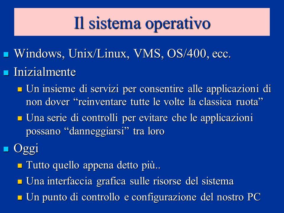 Come funziona Windows.Parliamo ovviamente di Windows NT/2000/XP!.