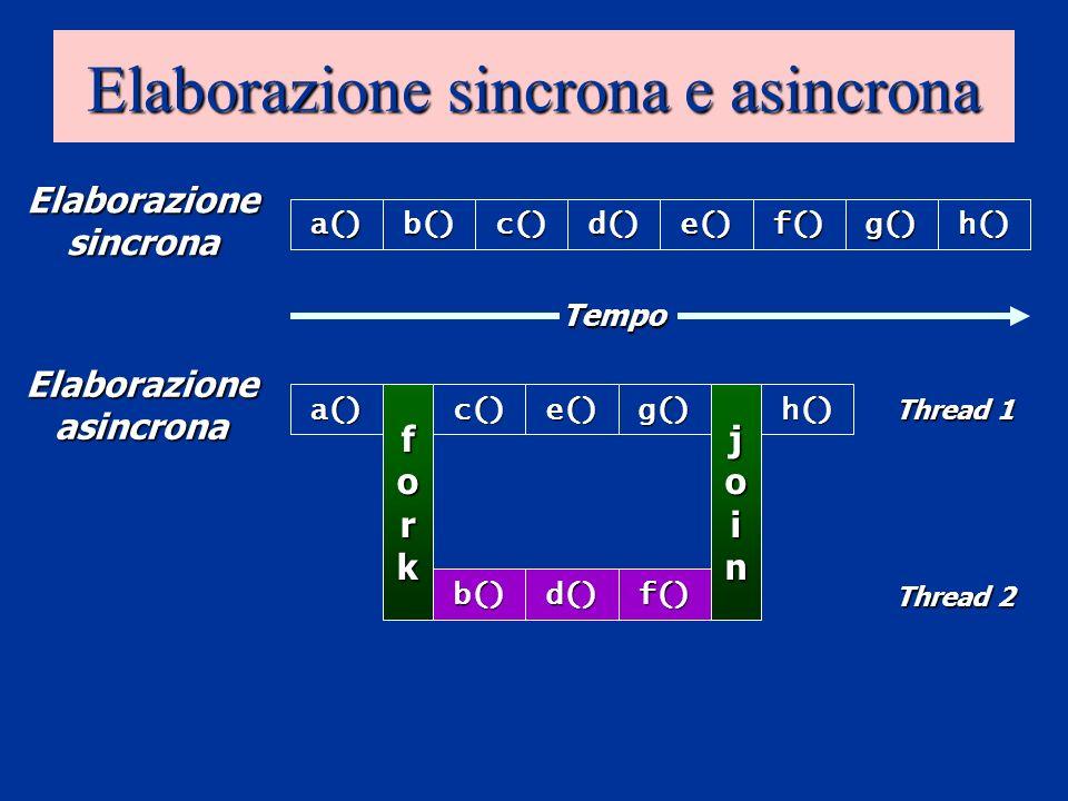 Elaborazione sincrona e asincrona a()b()c()d()e()f()g()h() a() b() c() d() e() f() g()h() forkforkforkfork joinjoinjoinjoin Tempo Elaborazione sincron