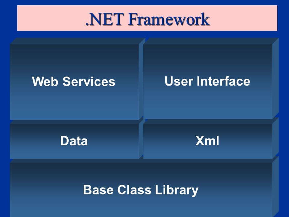 Base Class Library DataXml Web Services User Interface.NET Framework