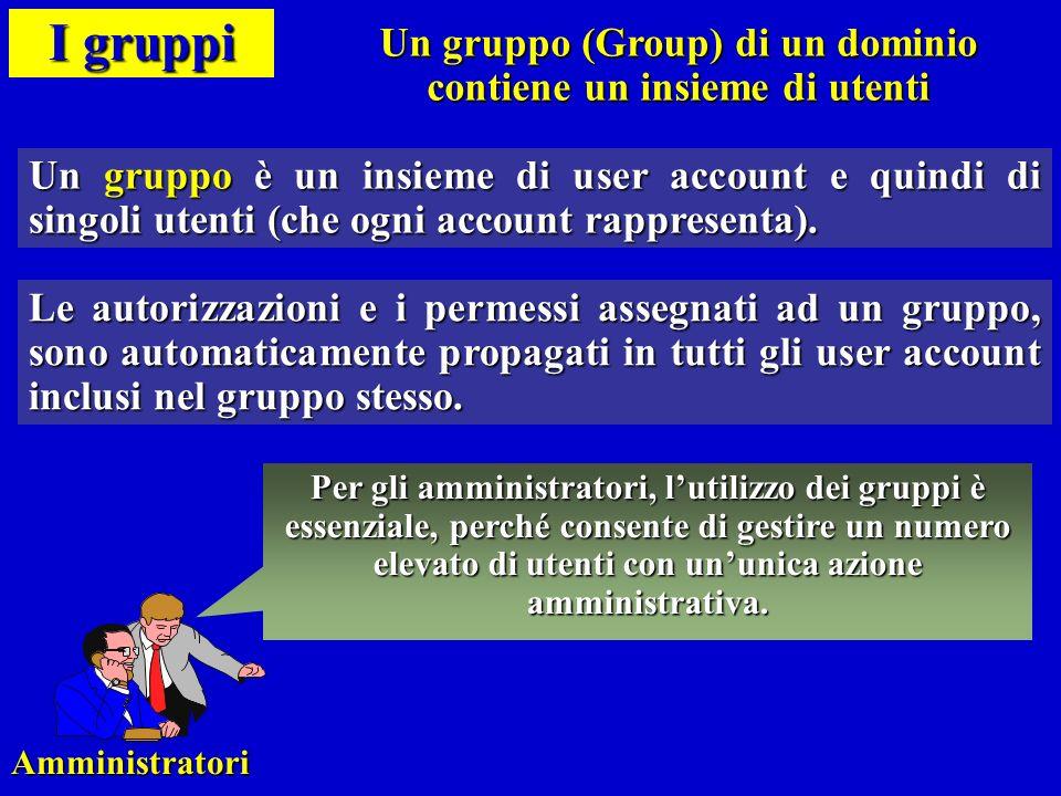 I gruppi Un gruppo è un insieme di user account e quindi di singoli utenti (che ogni account rappresenta). Le autorizzazioni e i permessi assegnati ad