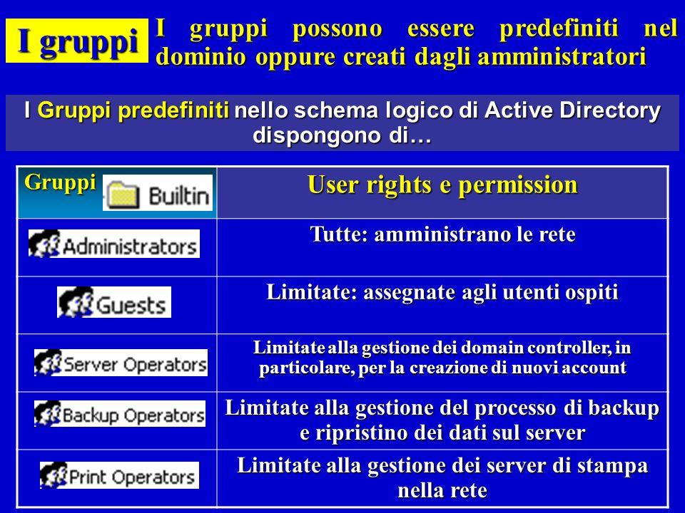 I gruppi I Gruppi predefiniti nello schema logico di Active Directory dispongono di… I gruppi possono essere predefiniti nel dominio oppure creati dag
