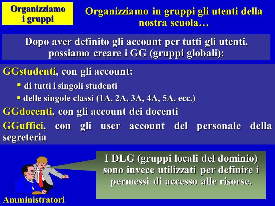 Organizziamo i gruppi Organizziamo in gruppi gli utenti della nostra scuola… Dopo aver definito gli account per tutti gli utenti, possiamo creare i GG