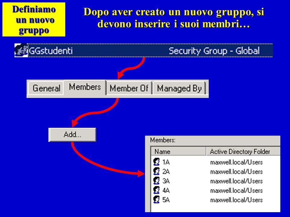 Dopo aver creato un nuovo gruppo, si devono inserire i suoi membri… Definiamo un nuovo gruppo