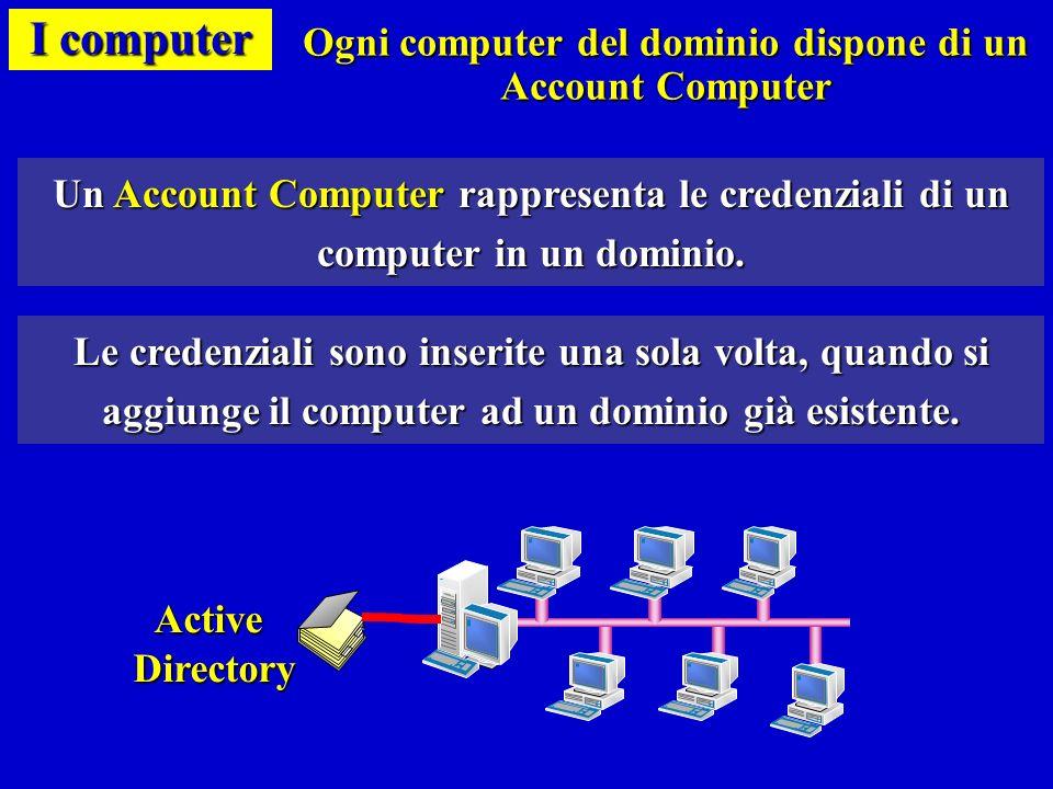 I computer Un Account Computer rappresenta le credenziali di un computer in un dominio. Le credenziali sono inserite una sola volta, quando si aggiung
