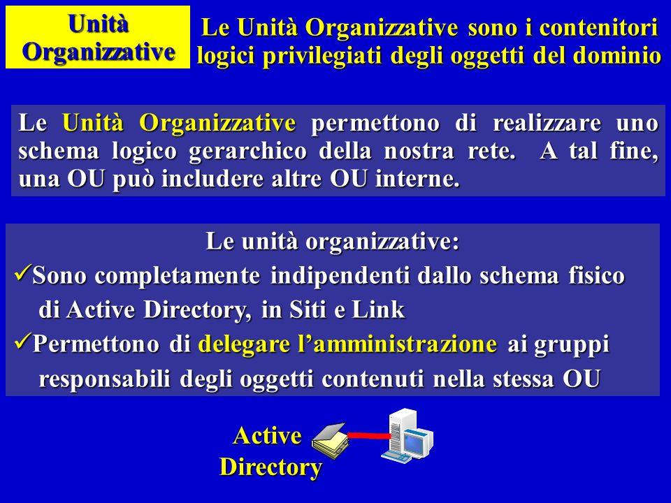 Unità Organizzative Le Unità Organizzative permettono di realizzare uno schema logico gerarchico della nostra rete. A tal fine, una OU può includere a