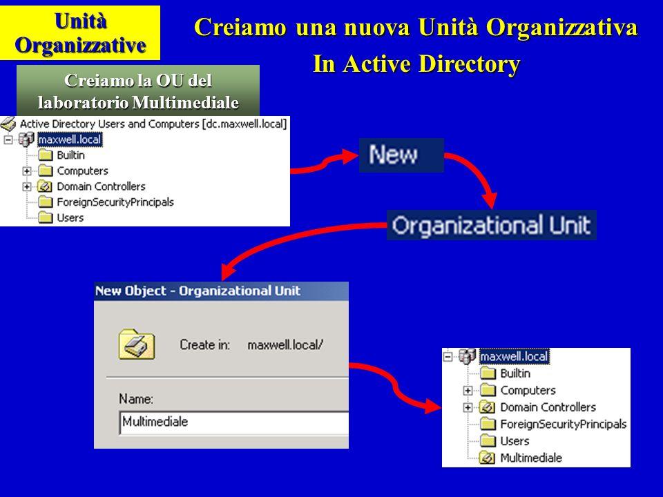 Unità Organizzative Creiamo una nuova Unità Organizzativa In Active Directory Creiamo la OU del laboratorio Multimediale
