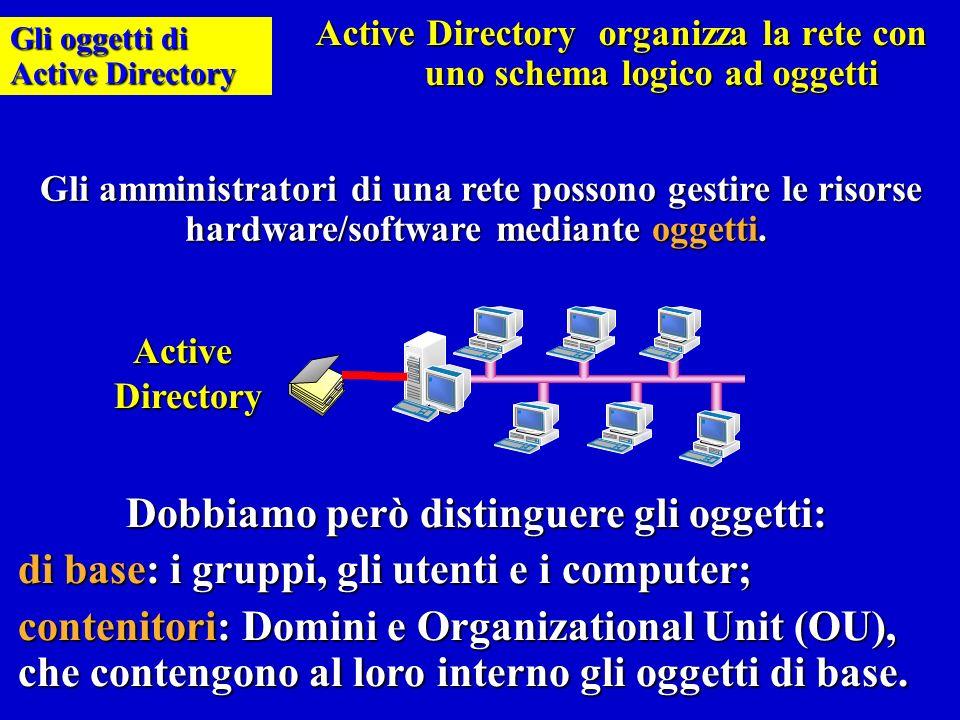 Gli oggetti di Active Directory Gli oggetti principali di Active Directory sono… Active Directory I gruppi amministrati allinterno di oggetti contenitori: Gli utenti I computer OU OU OU Domini