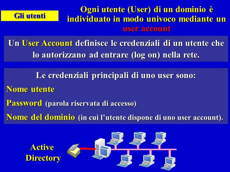 Gli utenti Un User Account definisce le credenziali di un utente che lo autorizzano ad entrare (log on) nella rete. Le credenziali principali di uno u