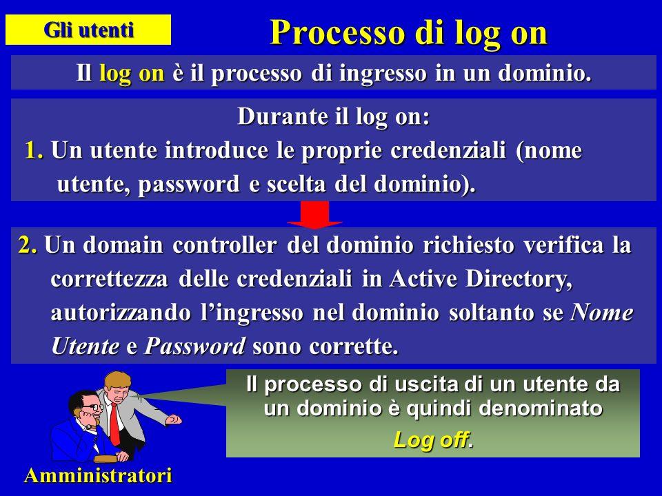 Gli utenti Il log on è il processo di ingresso in un dominio. Durante il log on: 1. Un utente introduce le proprie credenziali (nome 1. Un utente intr