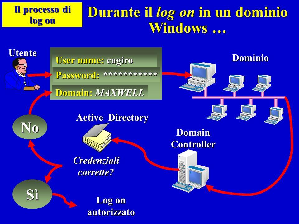 Il processo di log on Durante il log on in un dominio Windows … User name: cagiro Password: *********** Domain: MAXWELL Credenziali corrette? Domain C