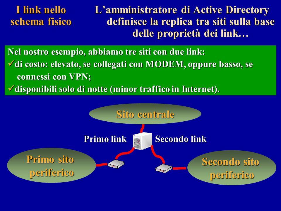 Installazione di Active Directory Percorso di installazione….