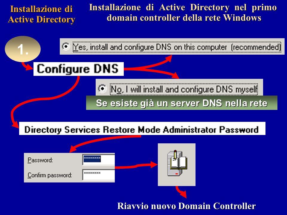 Installazione di Active Directory Installazione secondo Domain Controller con uno schema logico ad albero maxwell.local multimediale 2.