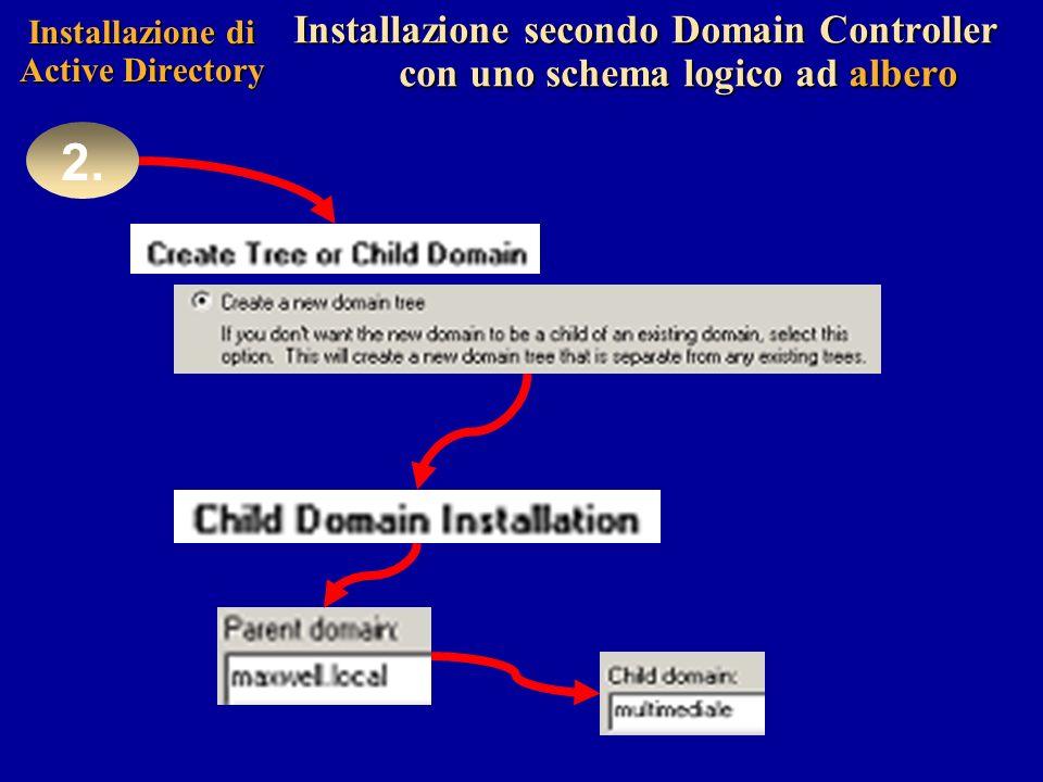 Installazione di Active Directory Installazione secondo DC con uno schema logico a foresta 2.