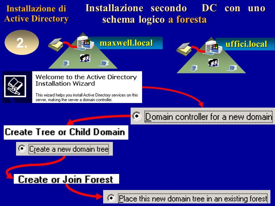 Amministrazione schemi In Active Directory, per amministrare….