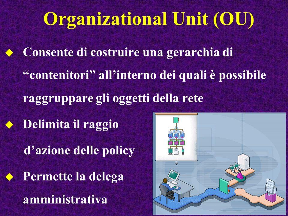Organizational Unit (OU) Consente di costruire una gerarchia di contenitori allinterno dei quali è possibile raggruppare gli oggetti della rete Delimita il raggio dazione delle policy Permette la delega amministrativa