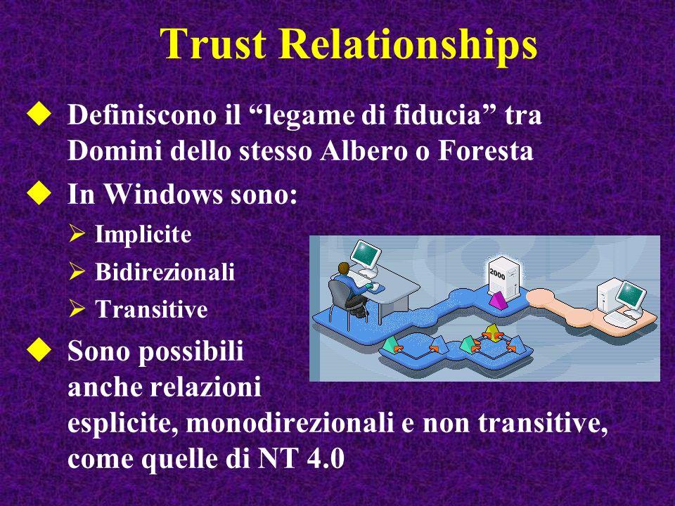 Trust Relationships Definiscono il legame di fiducia tra Domini dello stesso Albero o Foresta In Windows sono: Implicite Bidirezionali Transitive Sono possibili anche relazioni esplicite, monodirezionali e non transitive, come quelle di NT 4.0