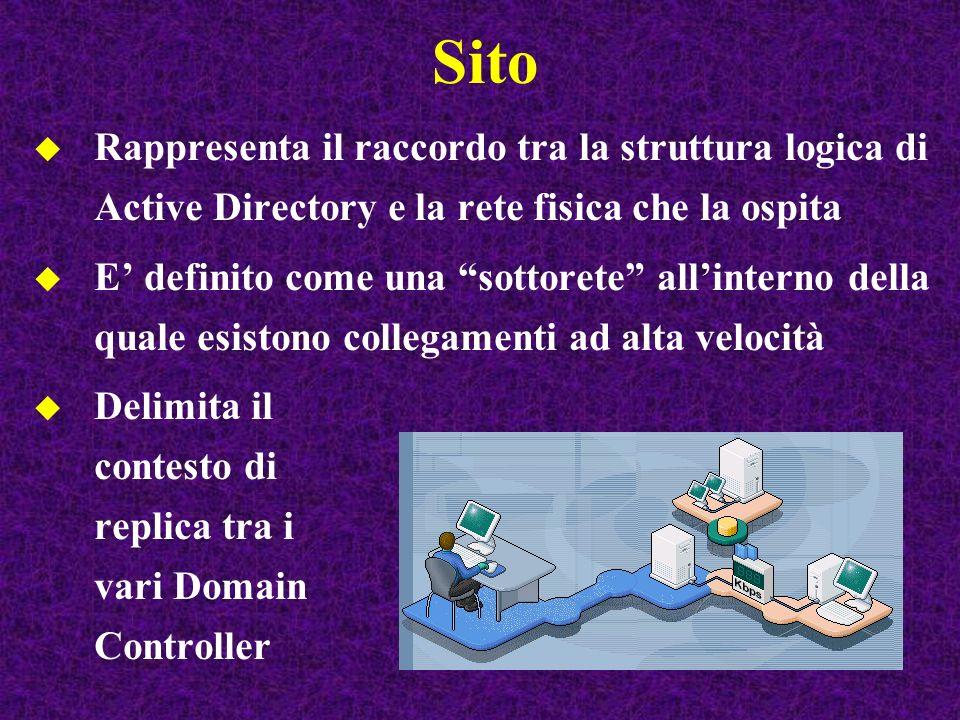 Sito Rappresenta il raccordo tra la struttura logica di Active Directory e la rete fisica che la ospita E definito come una sottorete allinterno della