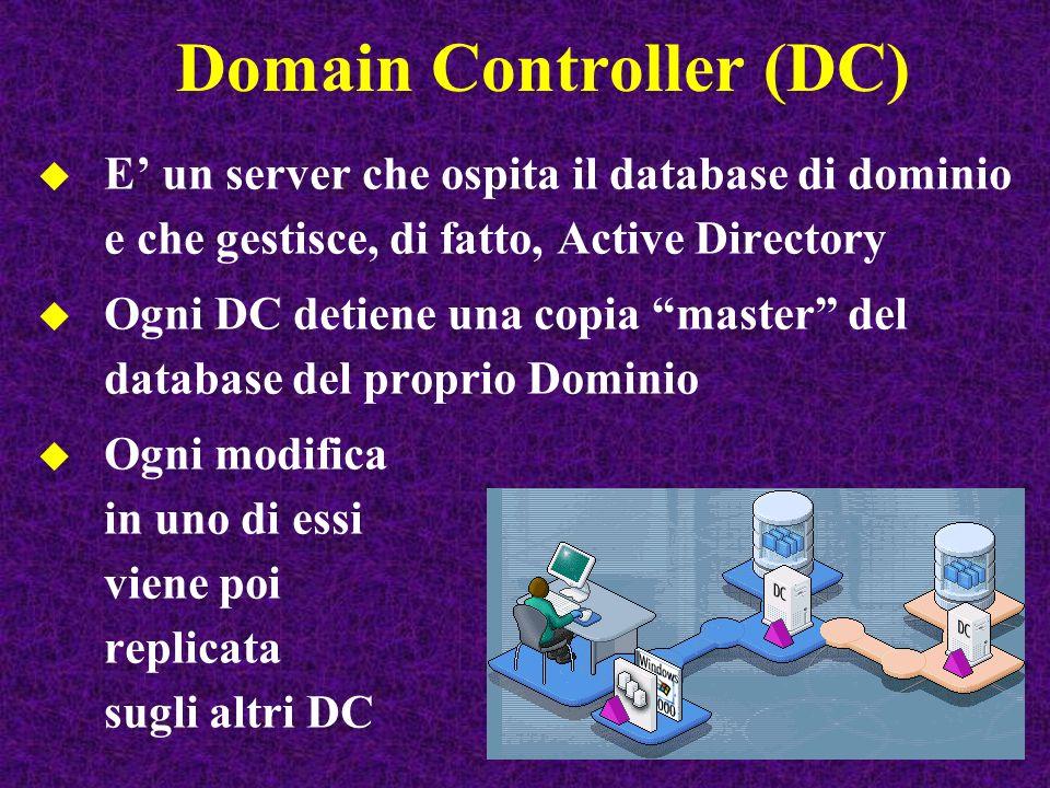 Domain Controller (DC) E un server che ospita il database di dominio e che gestisce, di fatto, Active Directory Ogni DC detiene una copia master del d