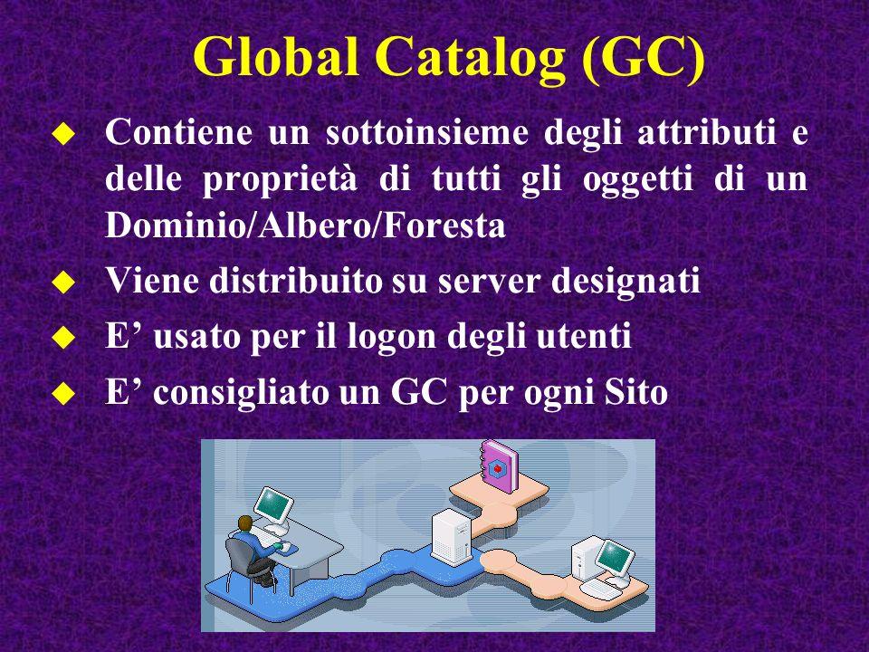 Global Catalog (GC) Contiene un sottoinsieme degli attributi e delle proprietà di tutti gli oggetti di un Dominio/Albero/Foresta Viene distribuito su server designati E usato per il logon degli utenti E consigliato un GC per ogni Sito