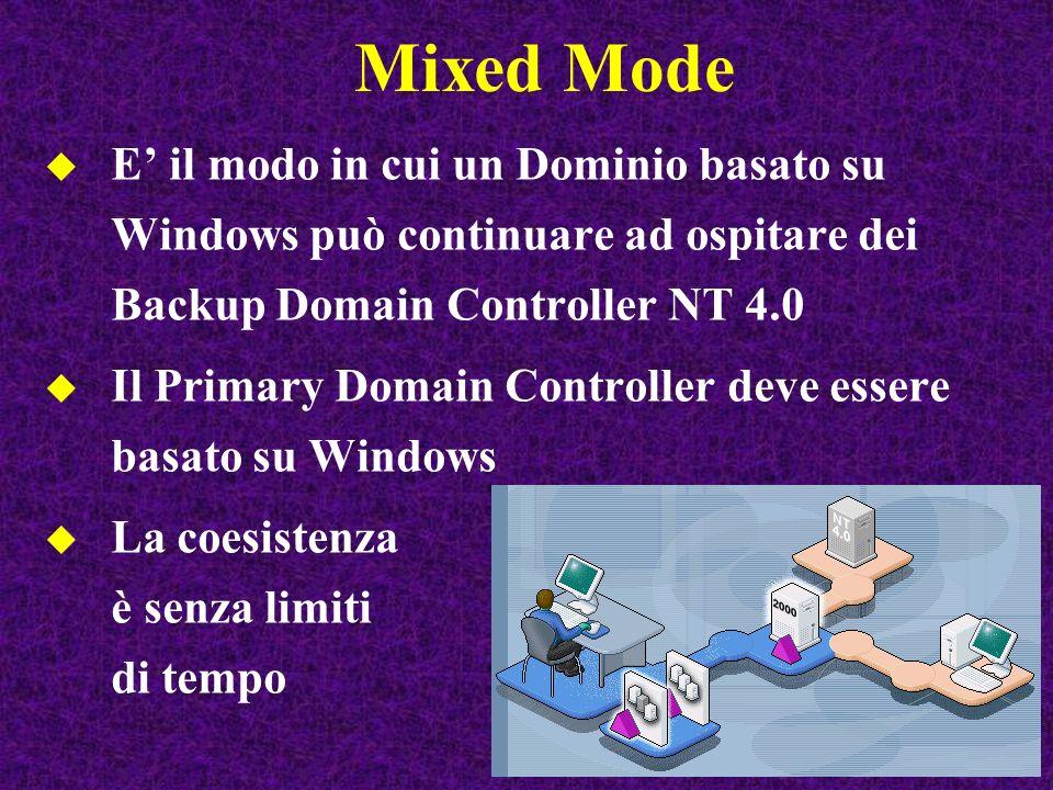 Mixed Mode E il modo in cui un Dominio basato su Windows può continuare ad ospitare dei Backup Domain Controller NT 4.0 Il Primary Domain Controller deve essere basato su Windows La coesistenza è senza limiti di tempo