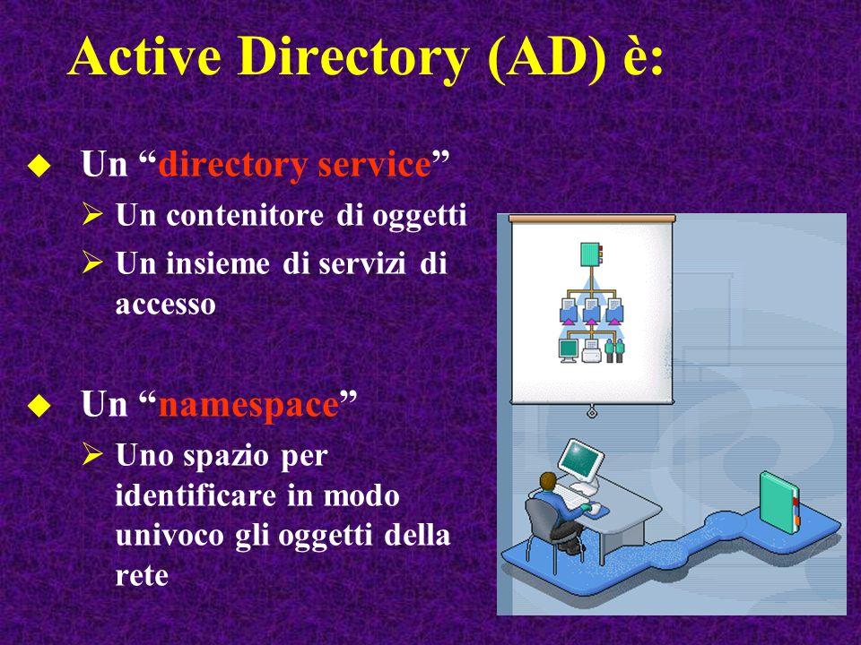 Active Directory (AD) è: Un directory service Un contenitore di oggetti Un insieme di servizi di accesso Un namespace Uno spazio per identificare in modo univoco gli oggetti della rete