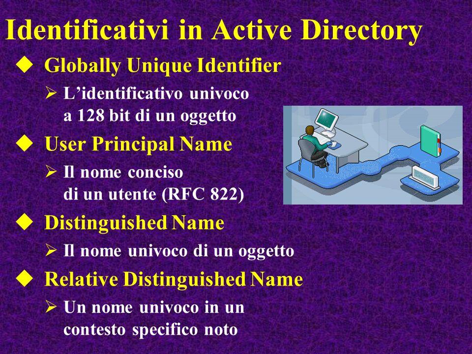 Identificativi in Active Directory Globally Unique Identifier Lidentificativo univoco a 128 bit di un oggetto User Principal Name Il nome conciso di un utente (RFC 822) Distinguished Name Il nome univoco di un oggetto Relative Distinguished Name Un nome univoco in un contesto specifico noto