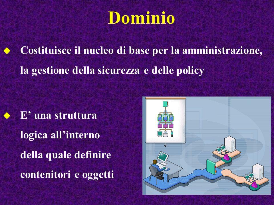 Dominio Costituisce il nucleo di base per la amministrazione, la gestione della sicurezza e delle policy E una struttura logica allinterno della quale definire contenitori e oggetti