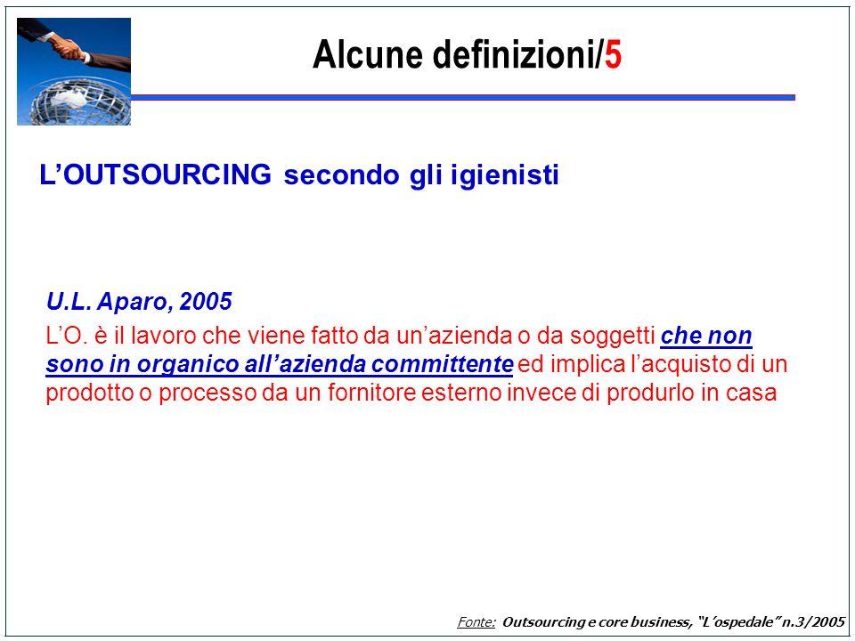 Fonte: Outsourcing e core business, Lospedale n.3/2005 LOUTSOURCING secondo gli igienisti U.L. Aparo, 2005 LO. è il lavoro che viene fatto da unaziend